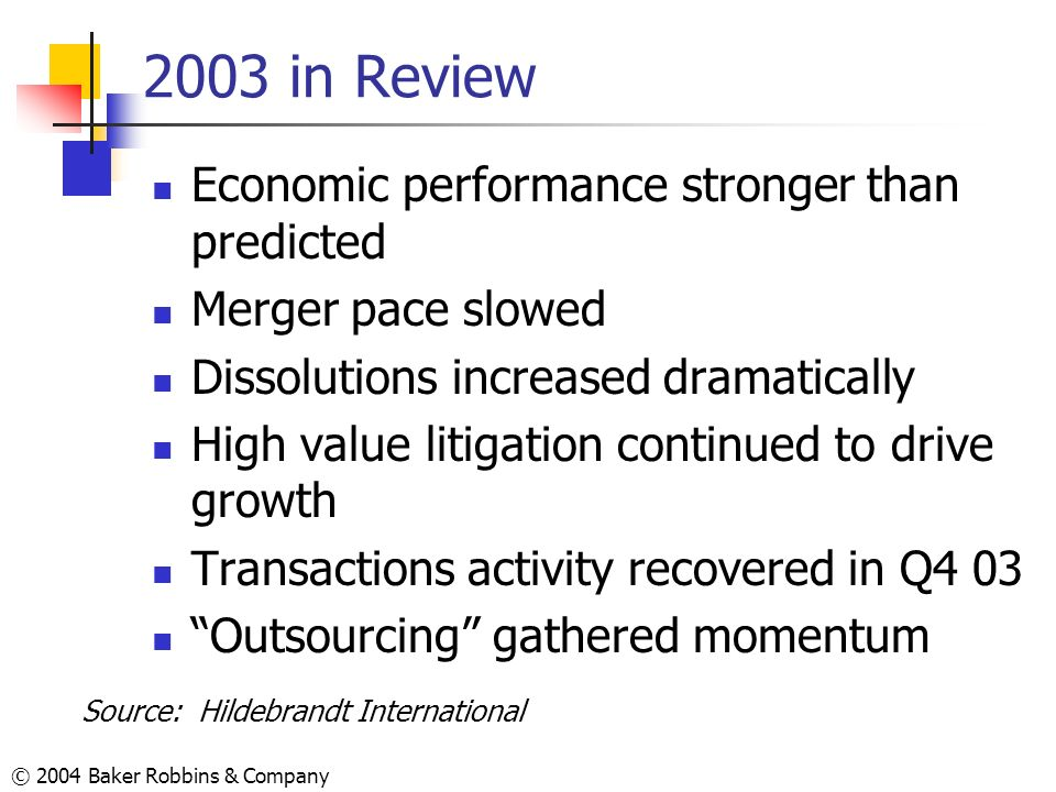 2003 in Review Economic performance stronger than predicted