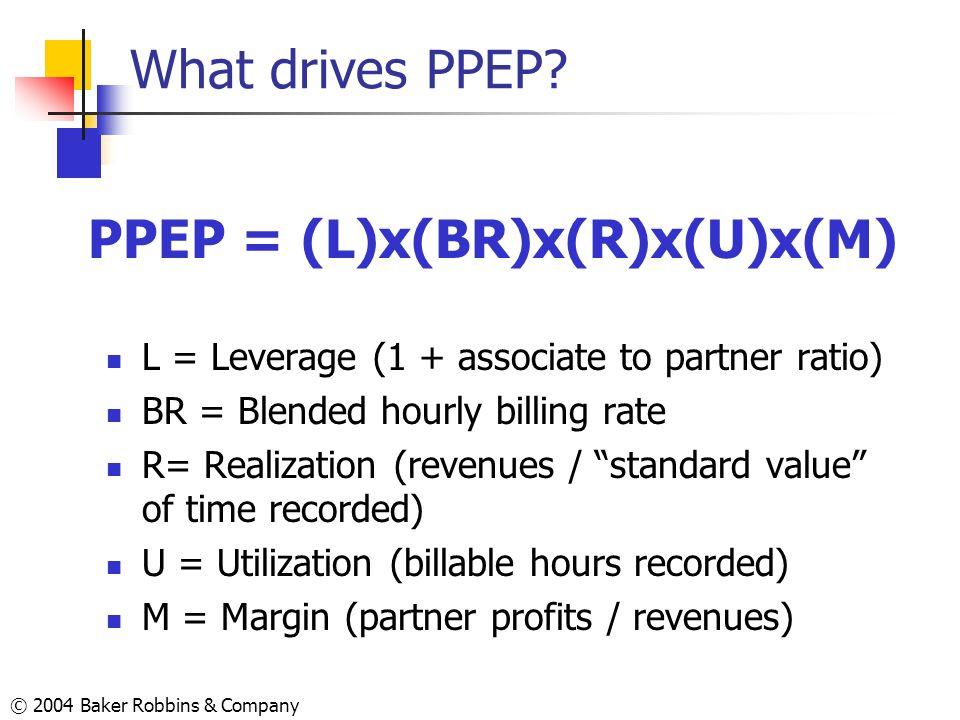 PPEP = (L)x(BR)x(R)x(U)x(M)