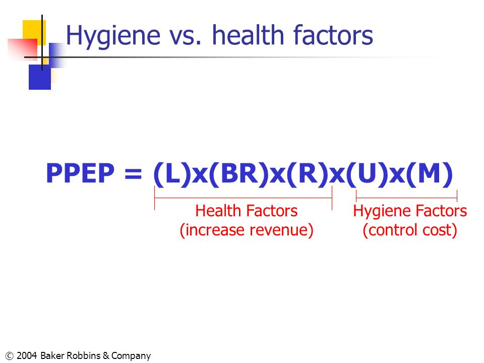 Hygiene vs. health factors