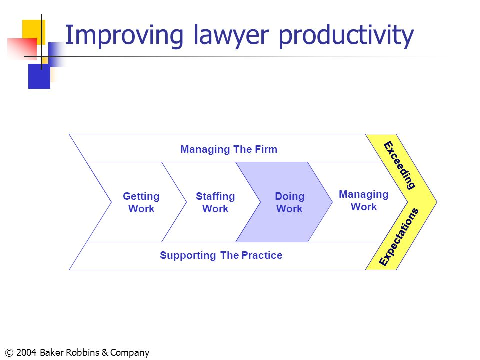 Improving lawyer productivity