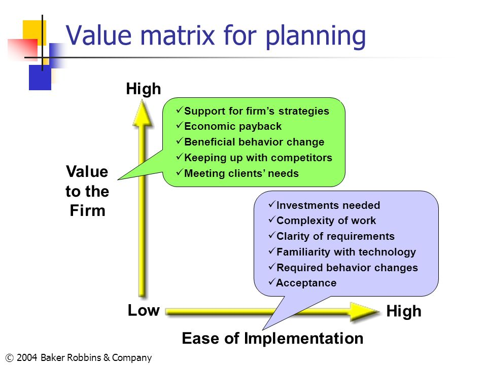 Value matrix for planning