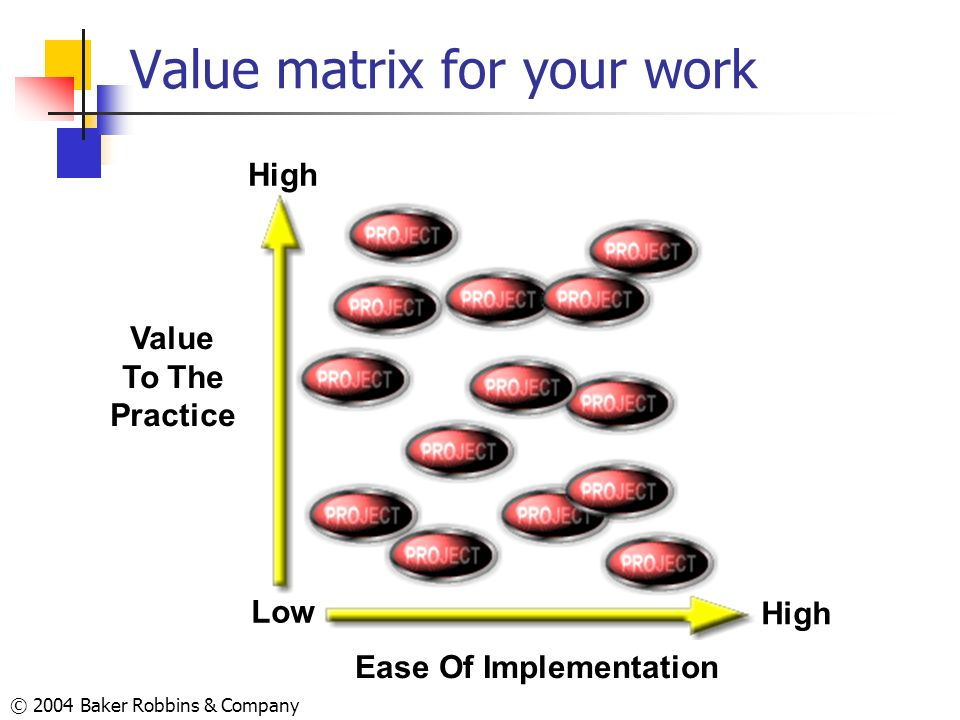 Value matrix for your work