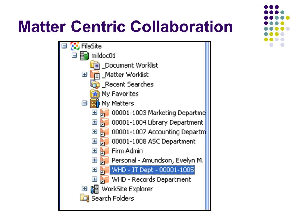 Matter Centric Collaboration