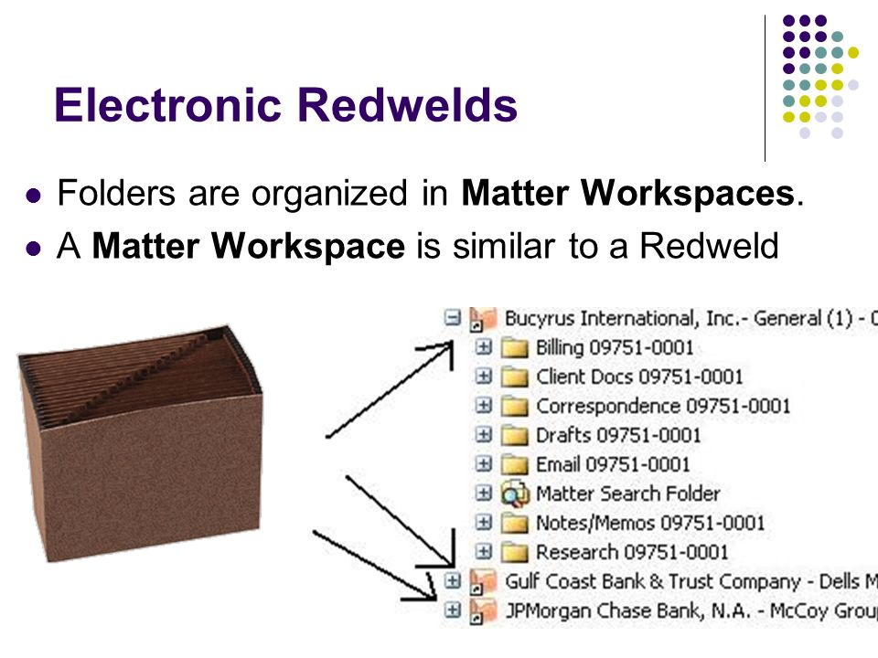 Electronic Redwelds Folders are organized in Matter Workspaces.