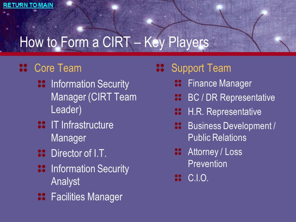 How to Form a CIRT – Key Players