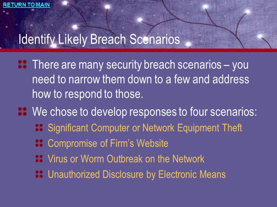 Identify Likely Breach Scenarios
