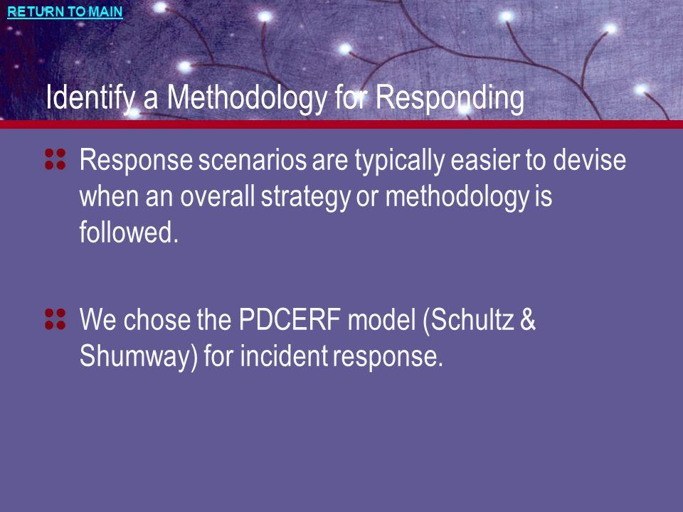 Identify a Methodology for Responding
