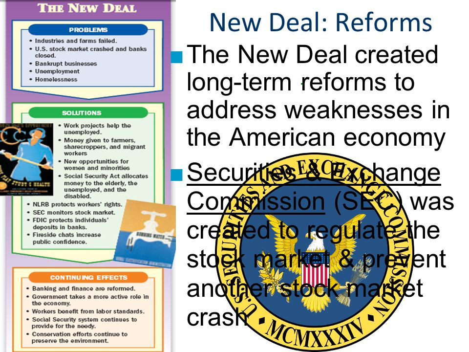 the new deal transforming america s economy In latin america progressive the new deal's record came under attack by new left historians the biggest primary impact of the new deal on the economy and the.