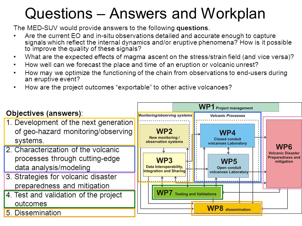 Questions – Answers and Workplan