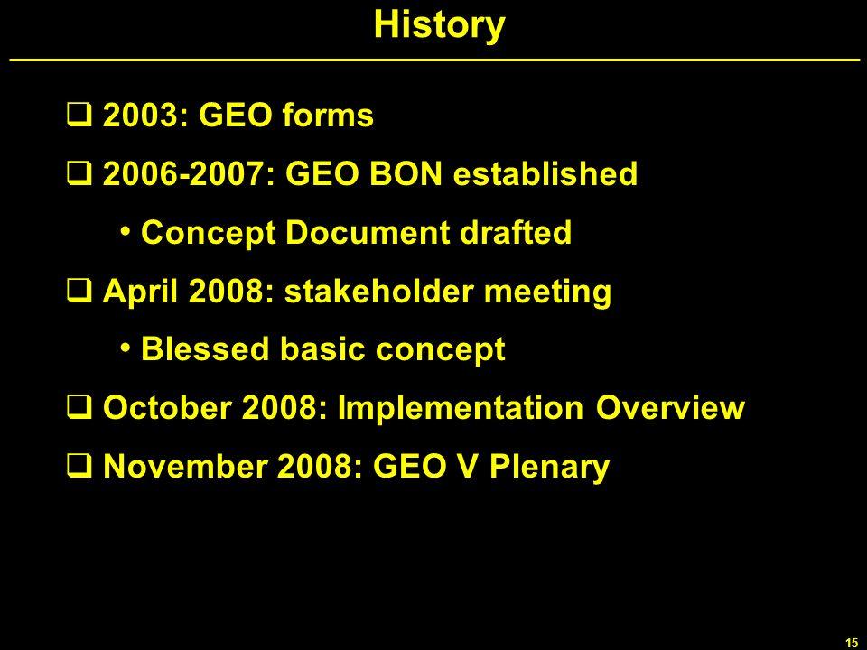 History 2003: GEO forms 2006-2007: GEO BON established