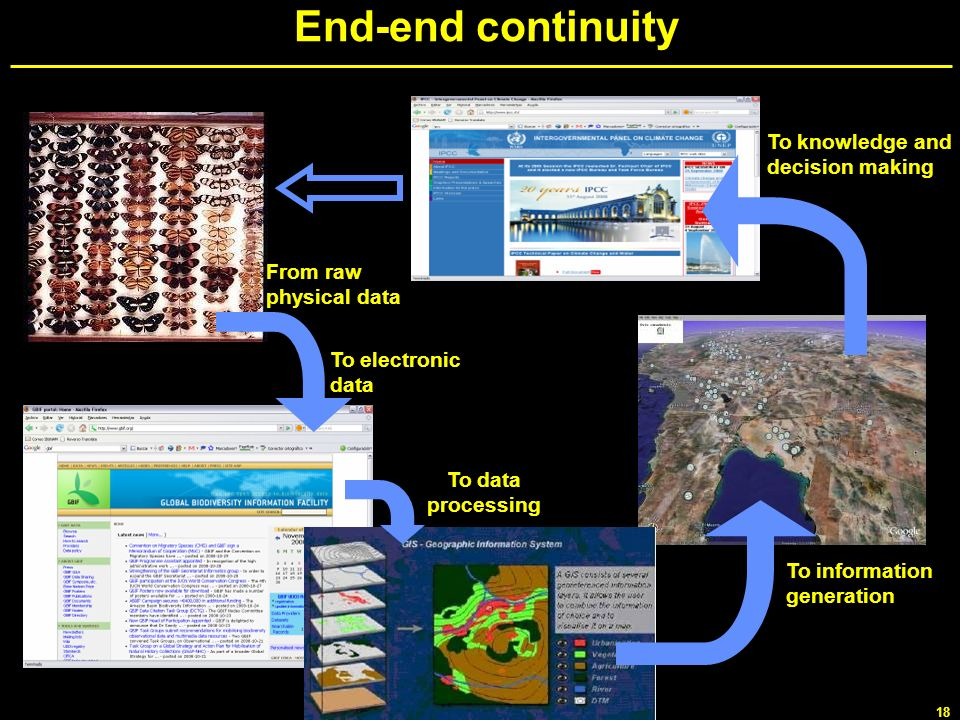 End-end continuity To knowledge and decision making