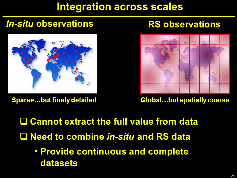 Integration across scales