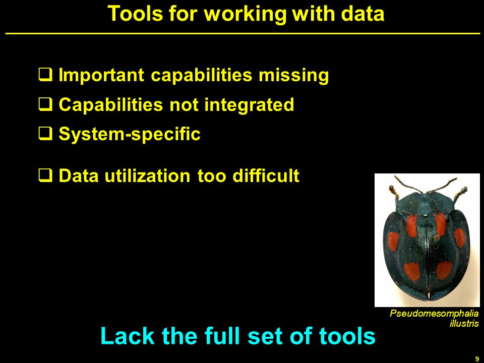 Tools for working with data Lack the full set of tools