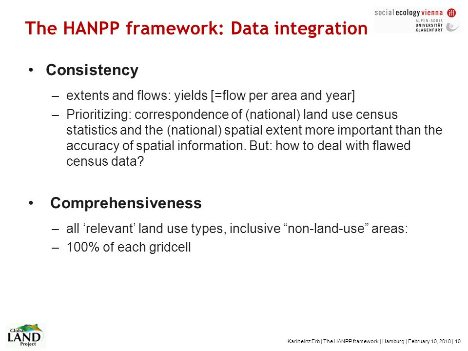 The HANPP framework: Data integration