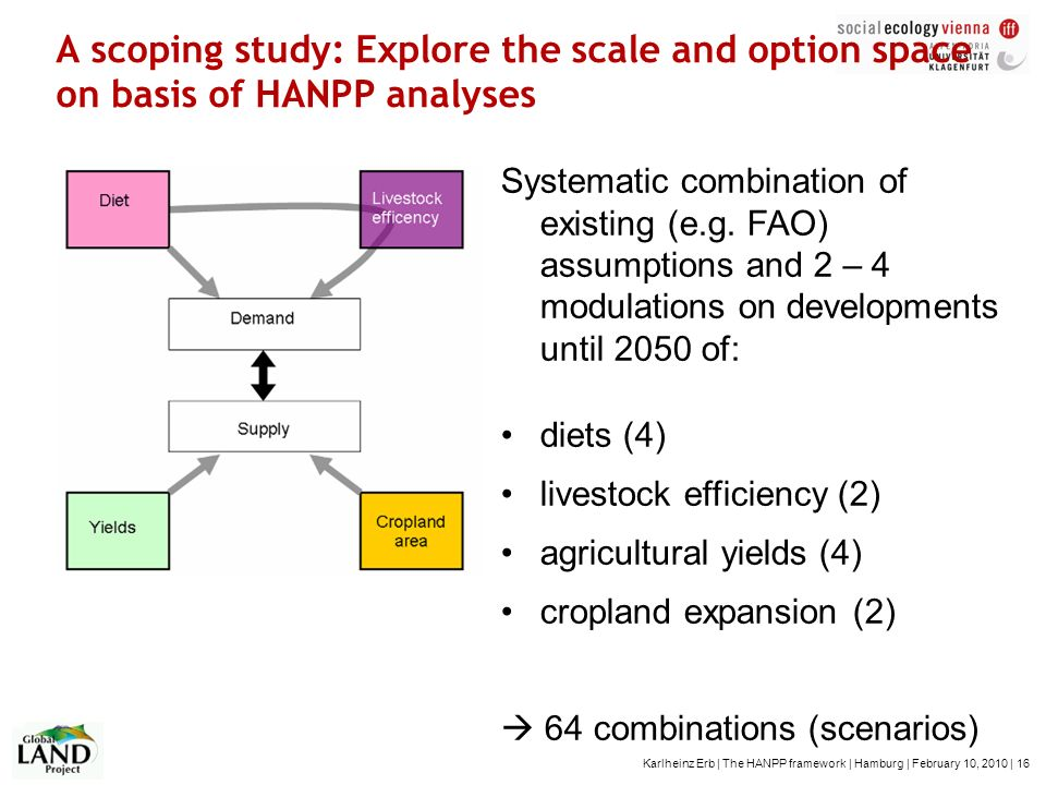 A scoping study: Explore the scale and option space on basis of HANPP analyses