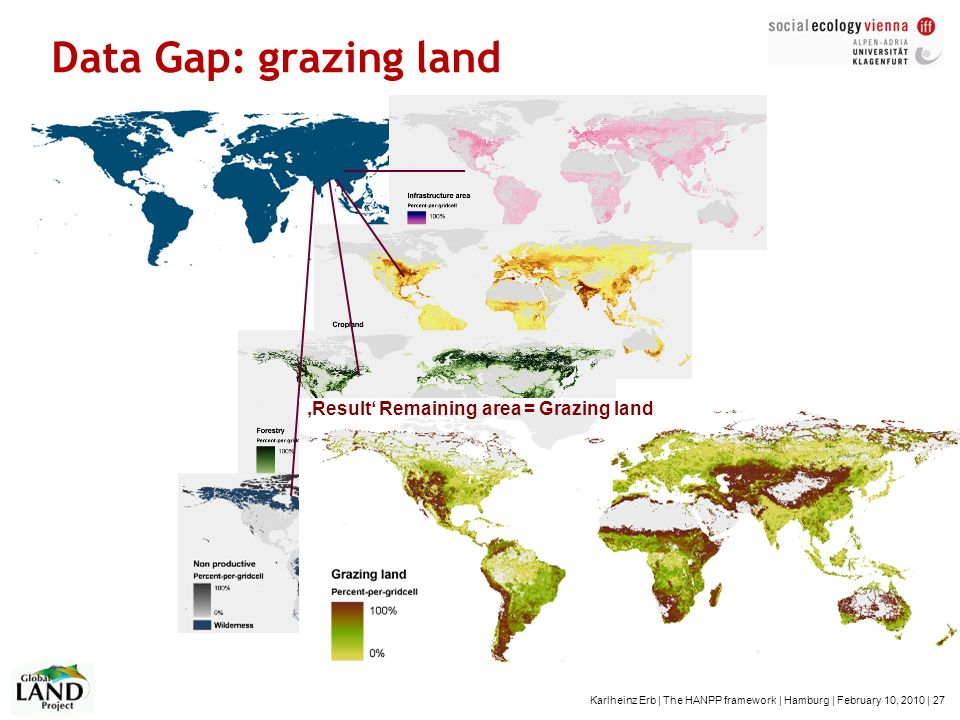 Data Gap: grazing land 'Result' Remaining area = Grazing land