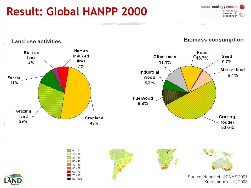 Result: Global HANPP 2000 NPPLC%: Productivity changes due to land