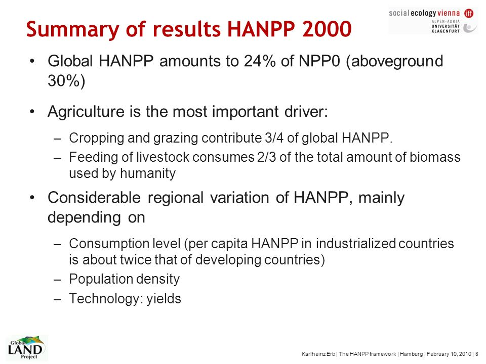 Summary of results HANPP 2000