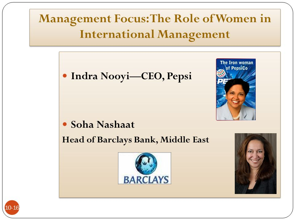 role of women in management 1 women's role in economic development: overcoming the constraints background paper for the high-level panel of eminent persons on the post-2015 development agenda.