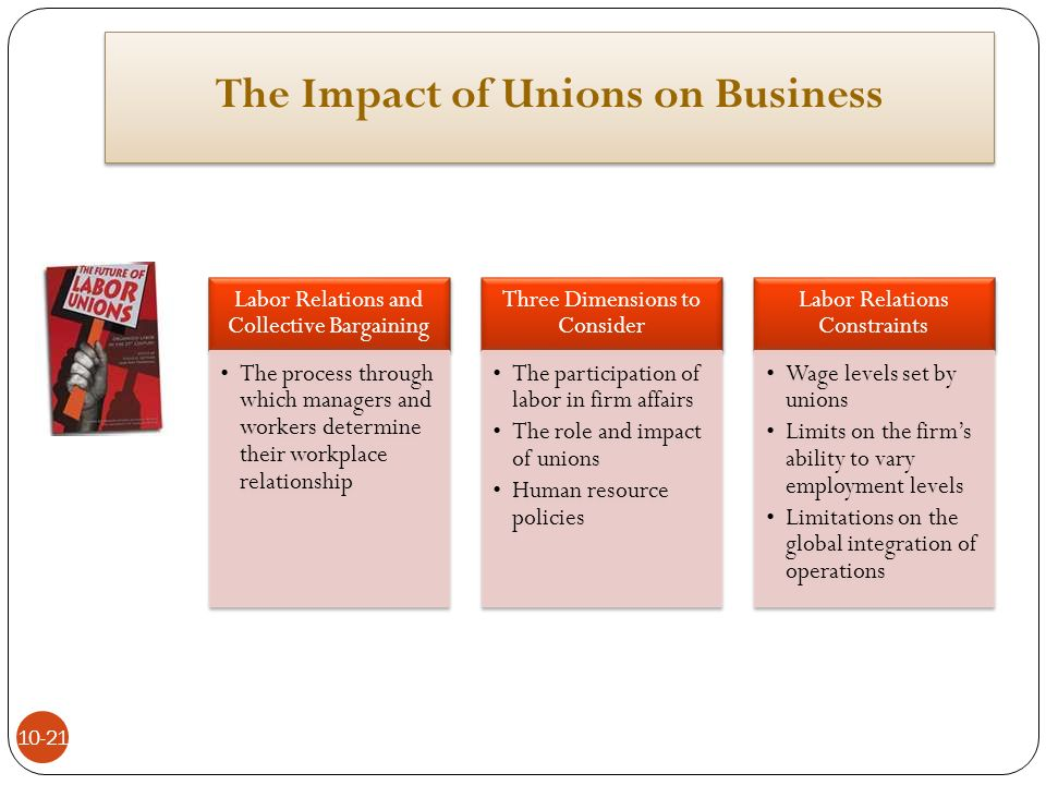 impact of labour unrest on oganisation Labor unrest in bangladesh rmg sector - download as word doc (doc), pdf file (pdf), text file (txt) or read online earlier the international labour organization-ilo office in bangladesh also submitted its comments on the draft labour code prepared by the commission2 present situation our labor laws are.