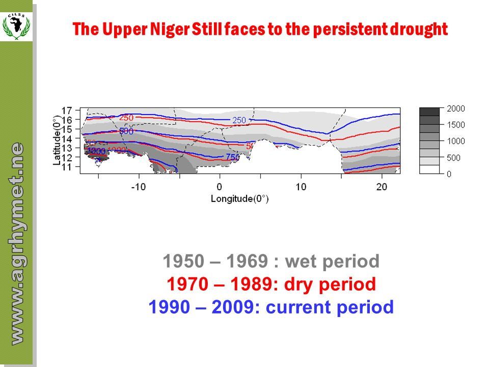 The Upper Niger Still faces to the persistent drought