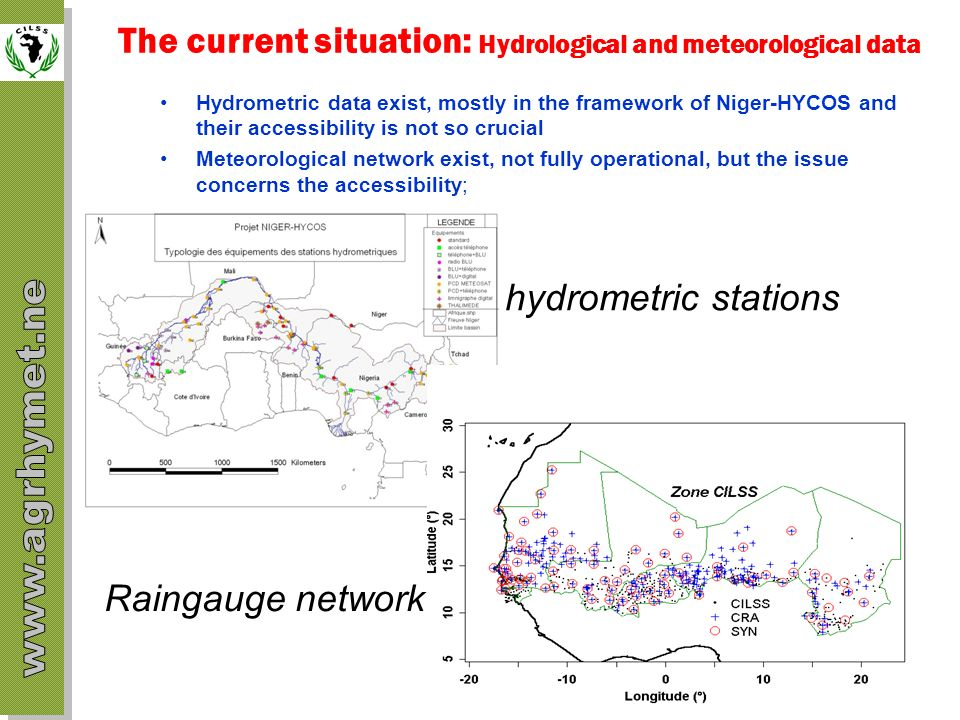 The current situation: Hydrological and meteorological data