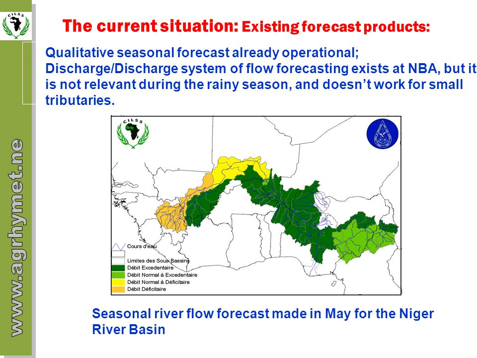 The current situation: Existing forecast products: