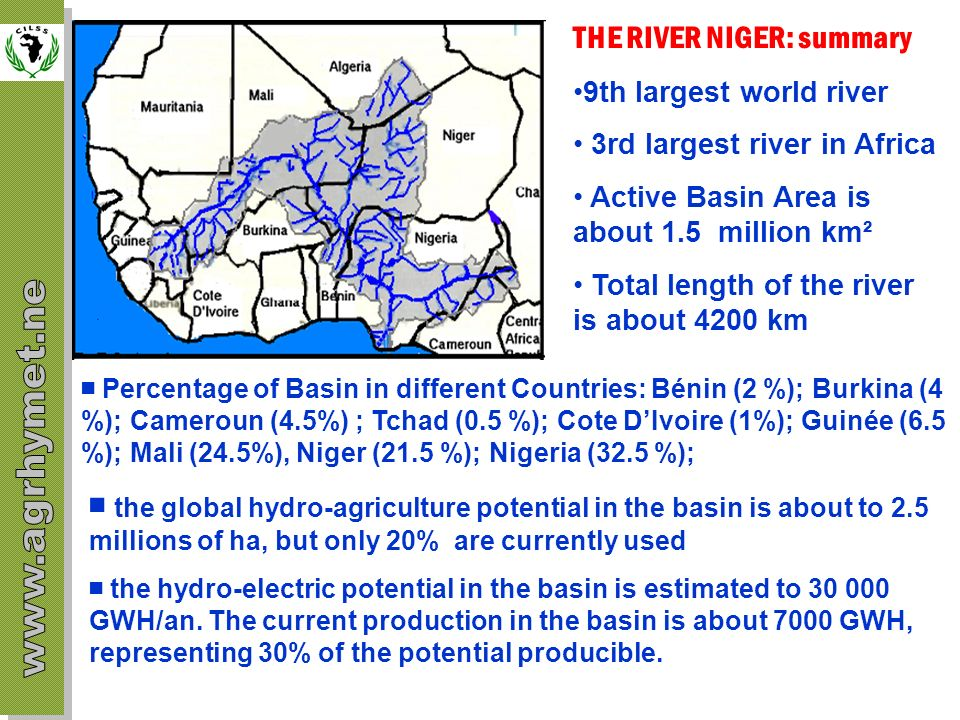 THE RIVER NIGER: summary