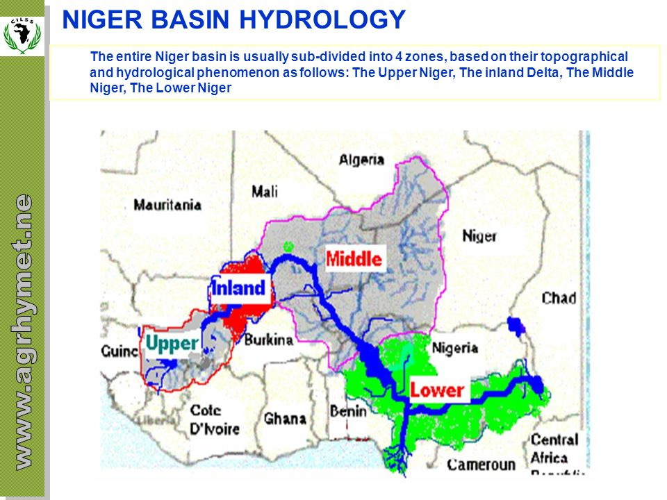 NIGER BASIN HYDROLOGY