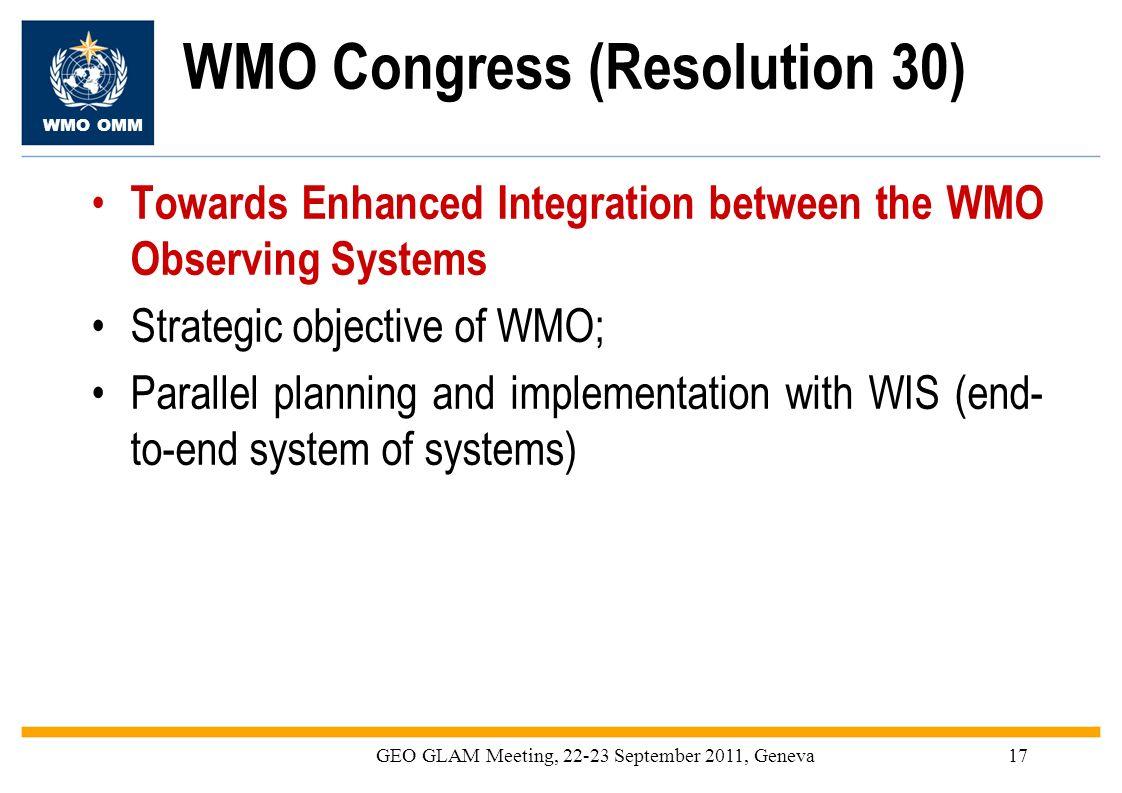 WMO Congress (Resolution 30)