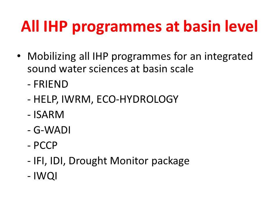 All IHP programmes at basin level