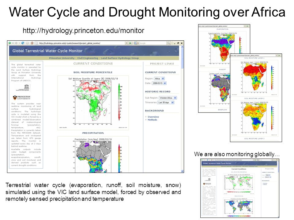 Water Cycle and Drought Monitoring over Africa