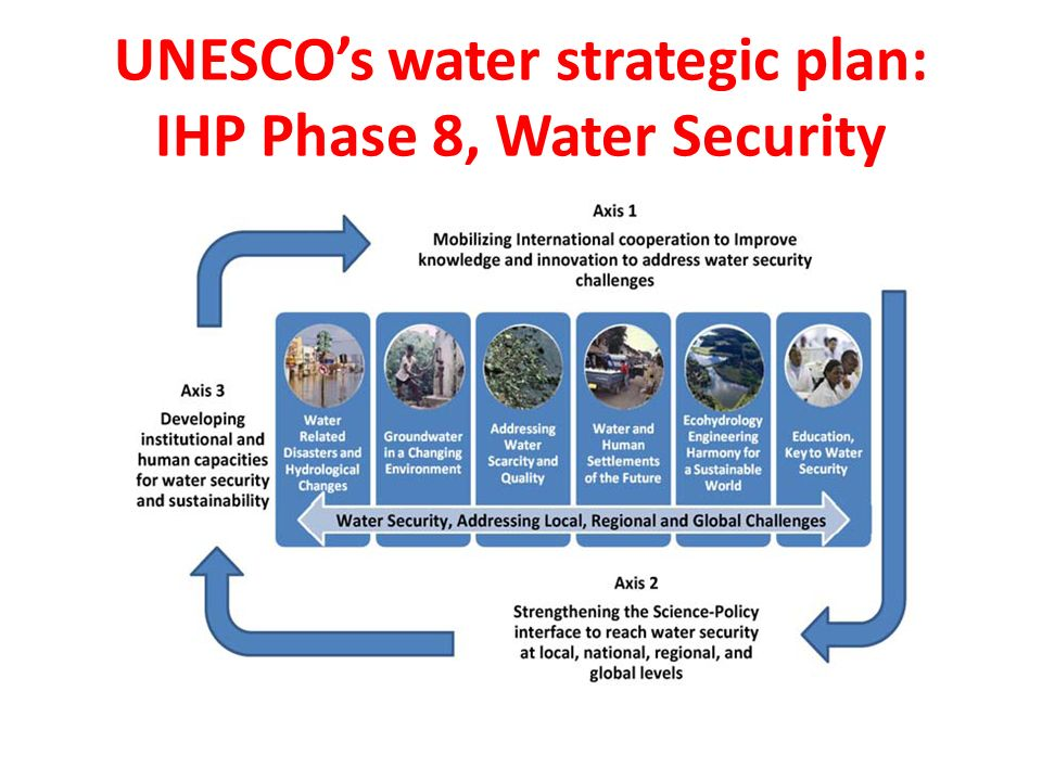 UNESCO's water strategic plan: IHP Phase 8, Water Security