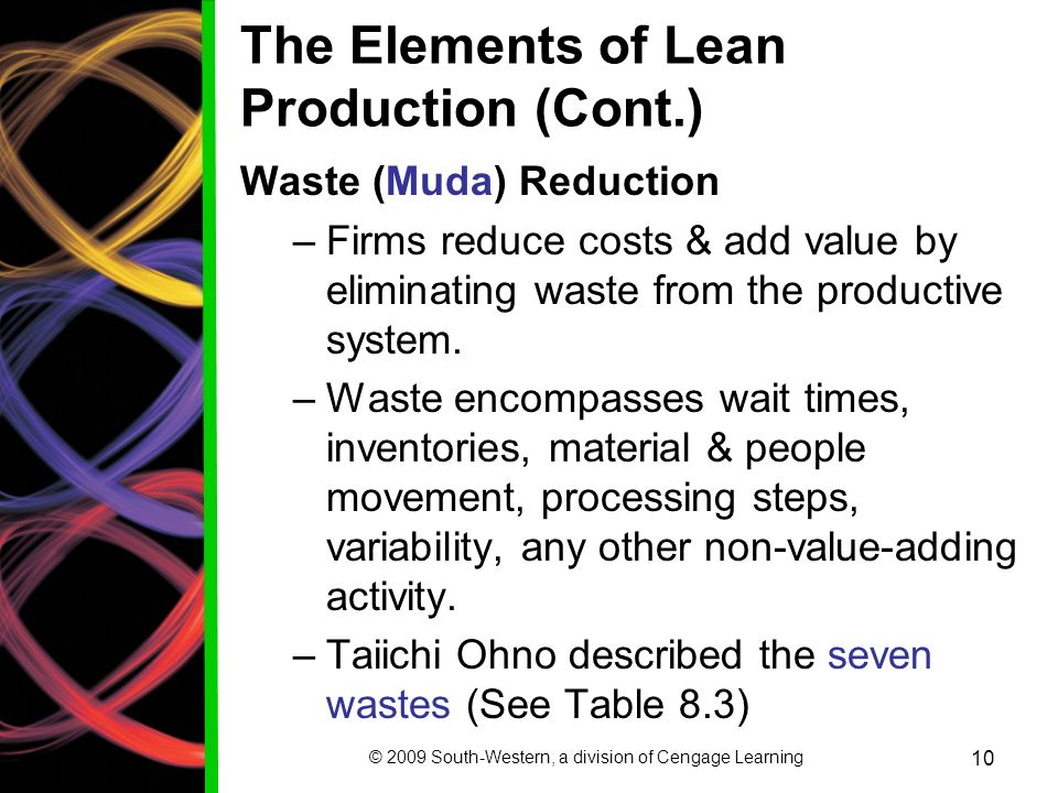 lean production waiting time Waiting – time delays, idle time (time during which value is not added to the product) 3  lean production refers to a manufacturing process in which items are  mičietová: lean.
