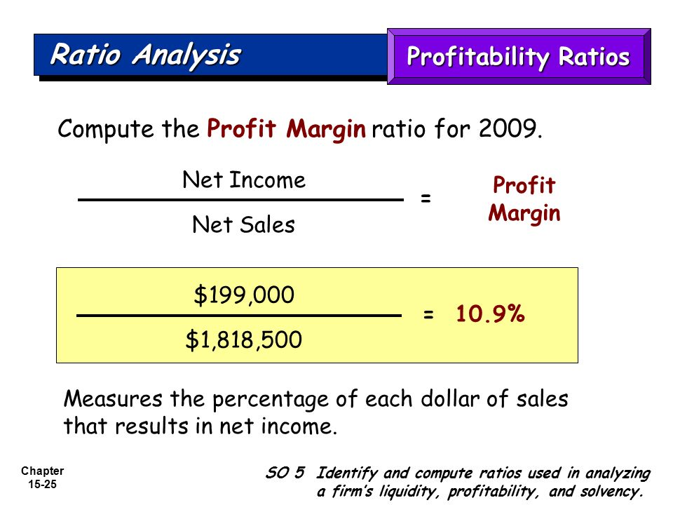 financial ratios and net profit margin When it comes to evaluating a company's overall performance for investment purposes, the net profit margin ratio or net profit percentage is one of the most useful financial ratios.