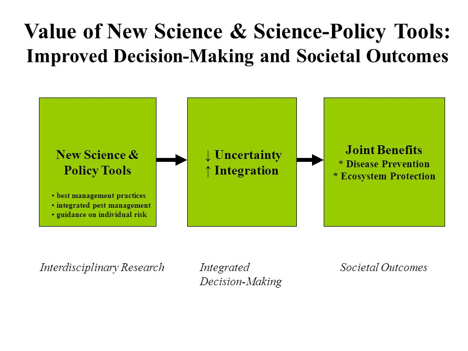 Value of New Science & Science-Policy Tools: