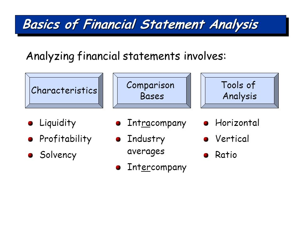 financial statements analysis