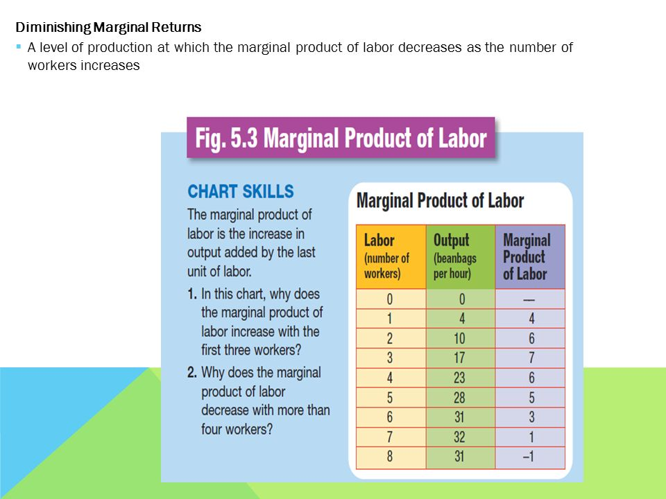 marginal returns Estimating the marginal return to policies is a central task of economic cost-benefit analysis a comparison between marginal benefits and marginal costs determines the optimal size of a social program.
