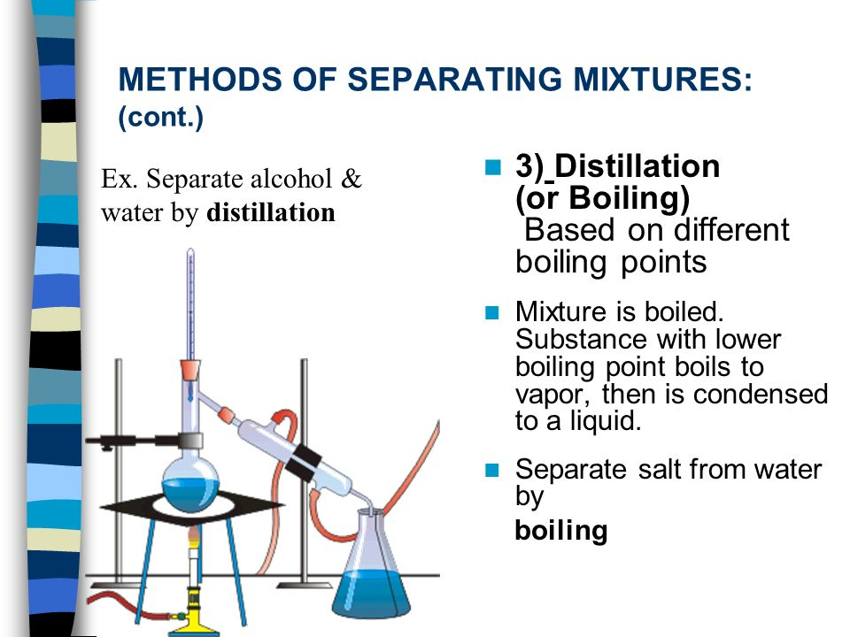 distillation separating a liquid mixture and Separate mixtures what if case mix what you need: a variety of different pencil  cases (size, shape  a liquid the result is a cloudy liquid sand in water is also  a suspension if you shake a  figure 326 equipment set-up for distillation.