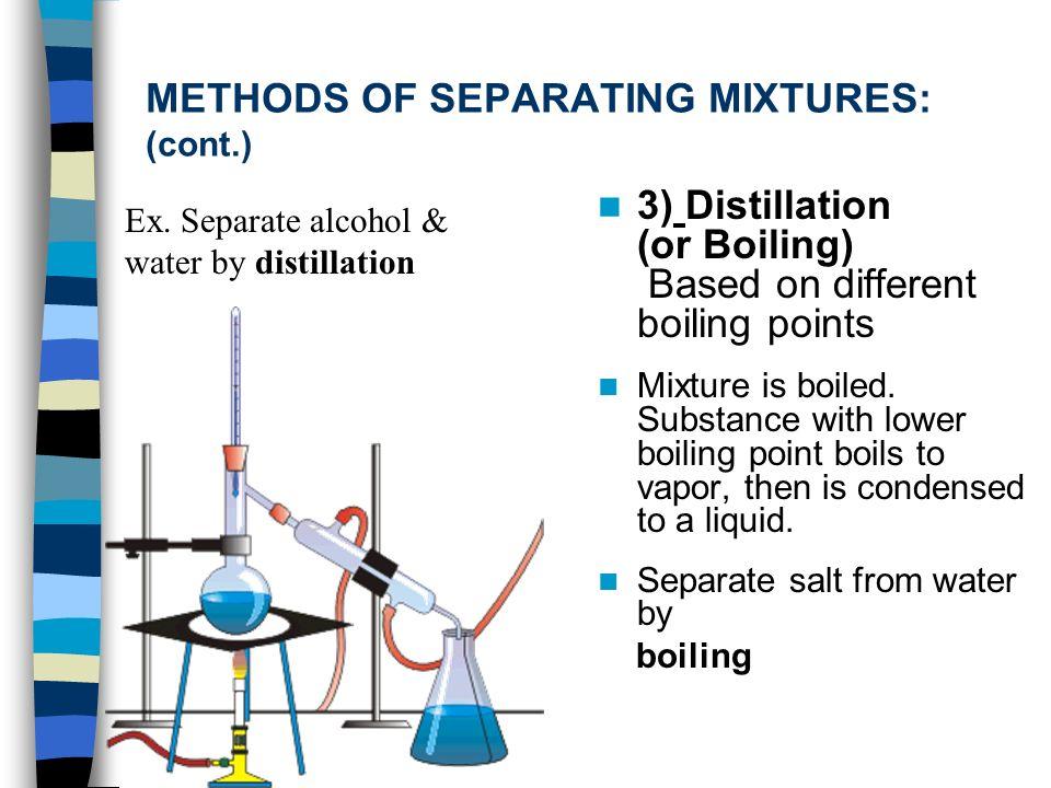 ways of separating mixtures pdf
