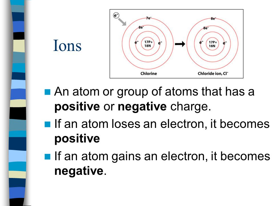 Periodic table of the elements ppt video online download ions an atom or group of atoms that has a positive or negative charge urtaz Images