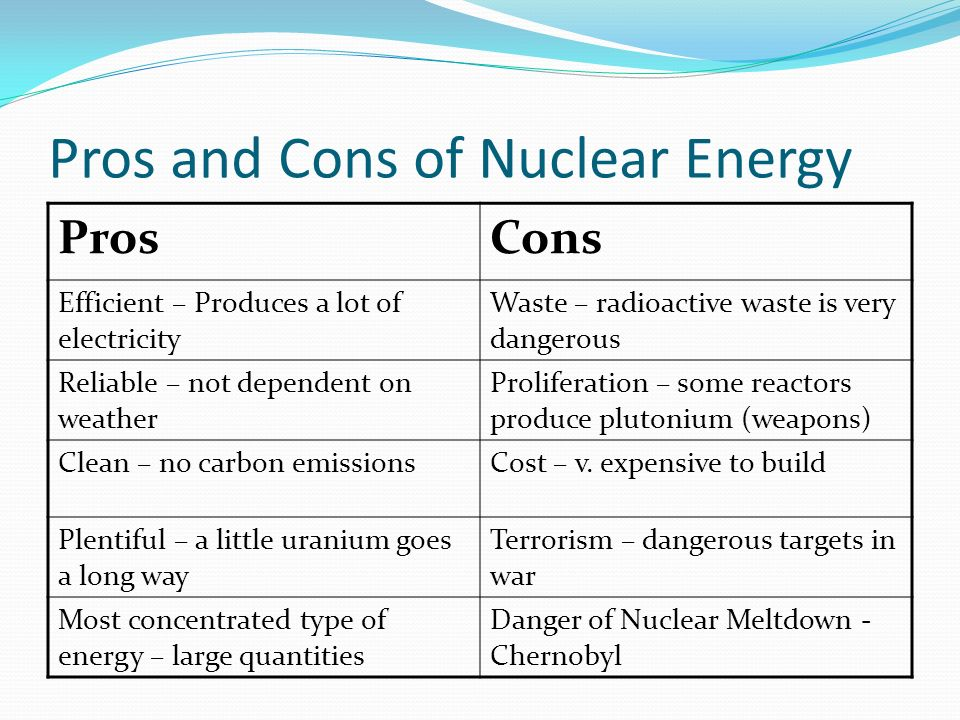 the cons of the use of nuclear energy 2013-1-20  nuclear energy is the energy released by a chain reaction, specifically by the process of nuclear fission or fusion in the reactor the source of fuel used to generate nuclear energy is mined and processed uranium (enriched uranium), which is utilized to generate steam and produce electricity how.