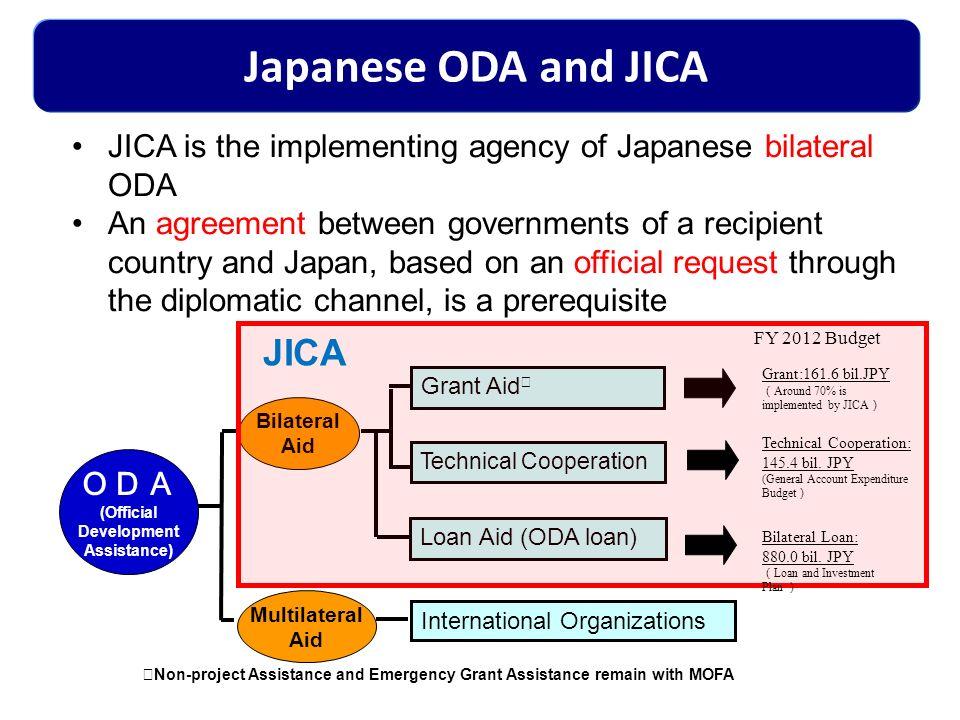 Japanese ODA and JICA JICA
