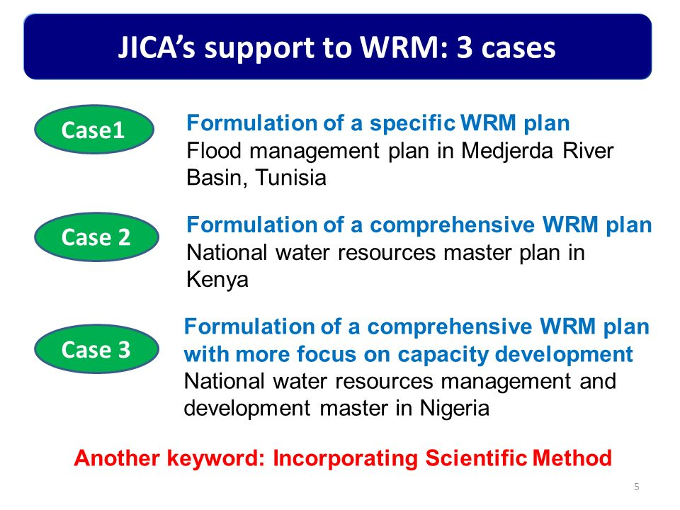 JICA's support to WRM: 3 cases