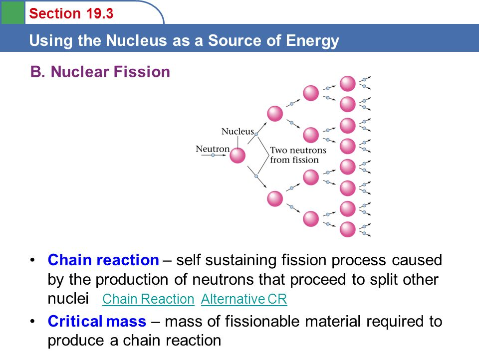 the concept behind nuclear fusion on the production of energy Module 5 : modern physics lecture 27 : nuclear fusion nuclear energy we will discuss the principle behind production of nuclear energy.