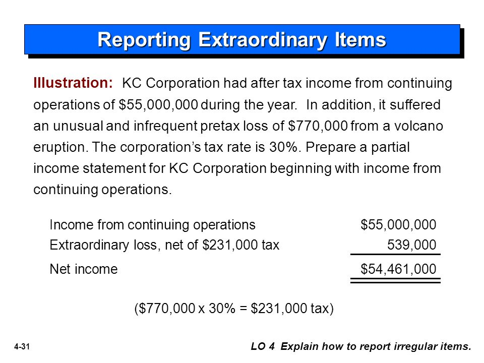 Practical Issues related to Income Statement
