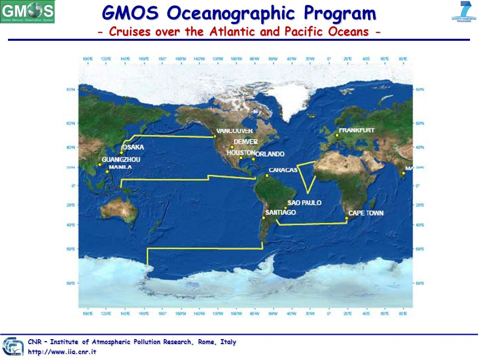 GMOS Oceanographic Program