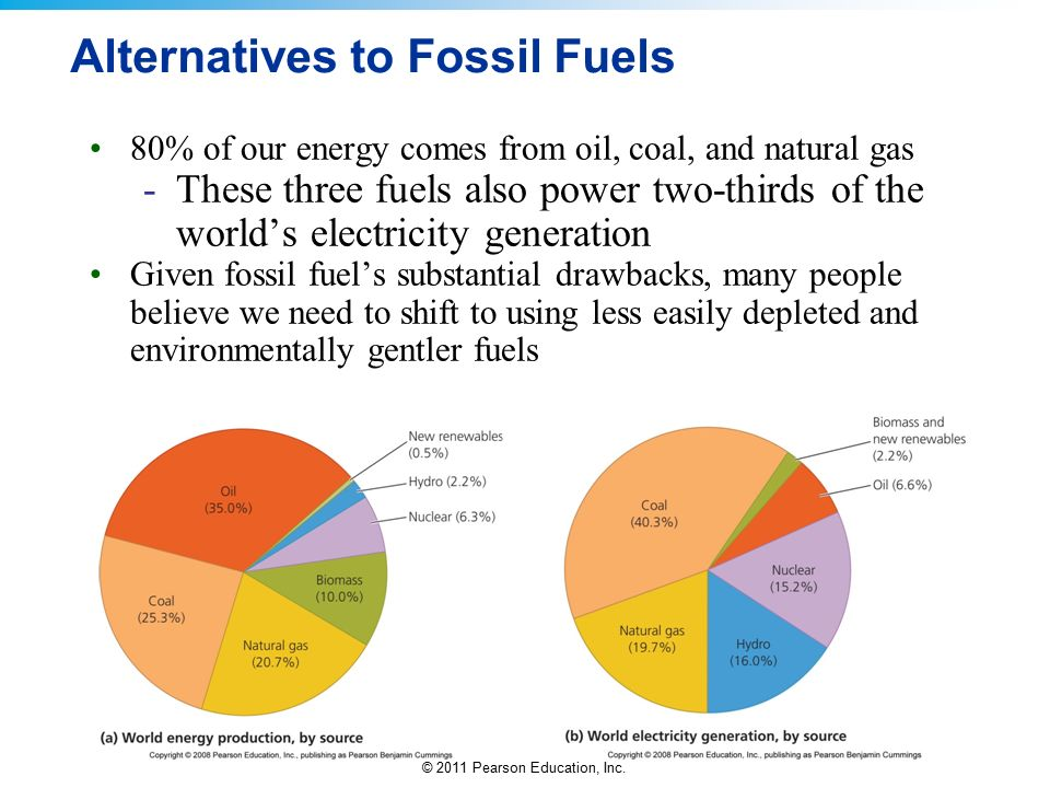 a comparison of the nuclear power and the fossil fuel power Fossil fuel vs nuclear for safe and clean power if we compare the use of fossil fuels with nuclear over the fossil fuel vs nuclear for safe and clean.