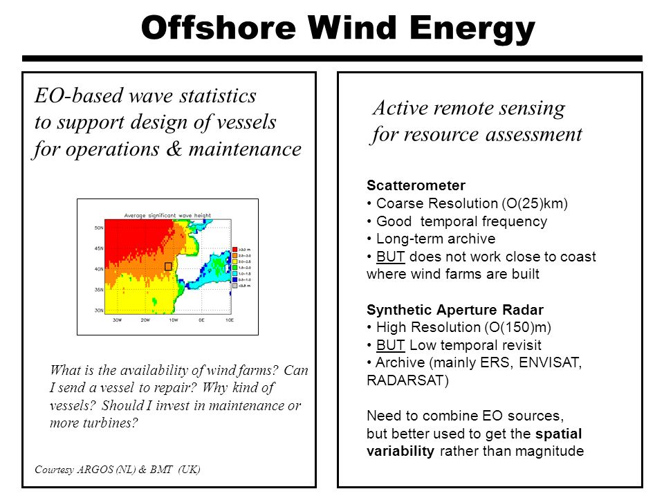 Offshore Wind Energy EO-based wave statistics