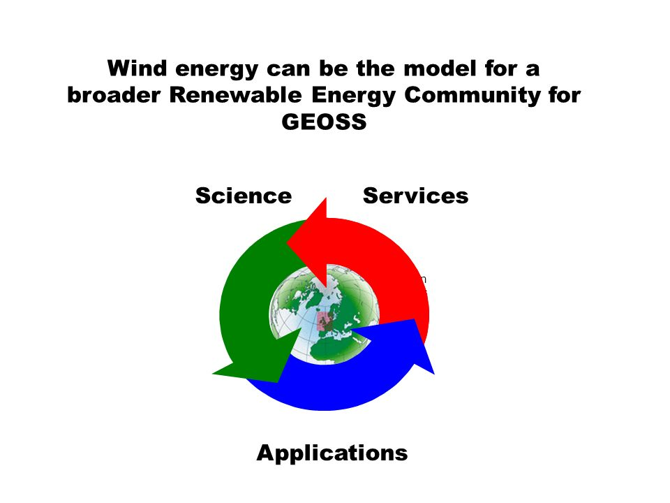 Wind energy can be the model for a broader Renewable Energy Community for GEOSS